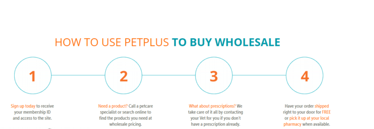 save big on the petplus membership